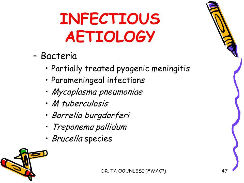 INFECTIOUS AETIOLOGY Bacteria Partially treated pyogenic meningitis