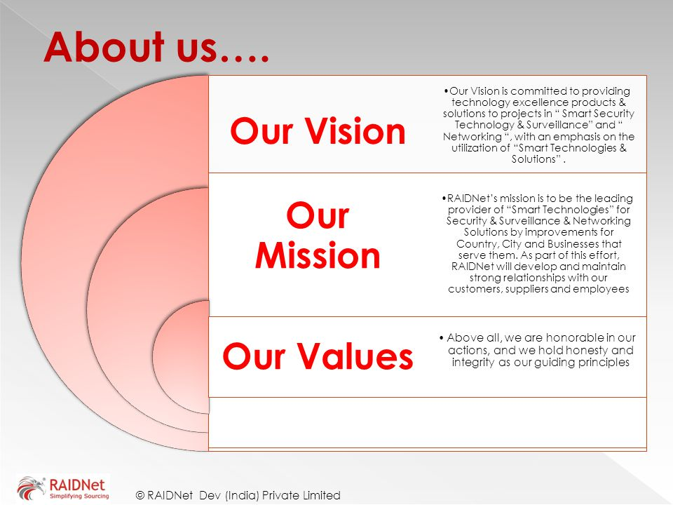 About us…. Our Vision.