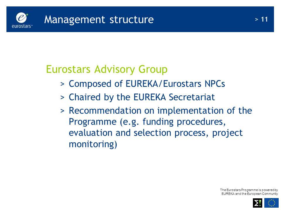 Eurostars Advisory Group