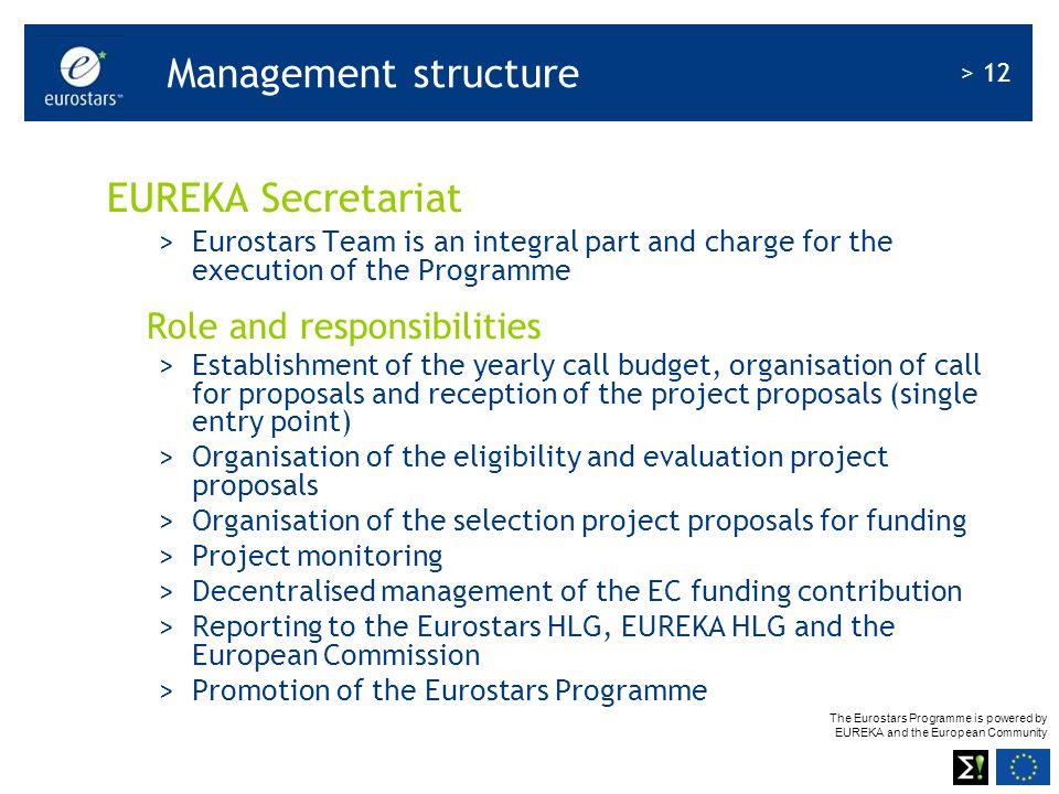 Management structure EUREKA Secretariat Role and responsibilities