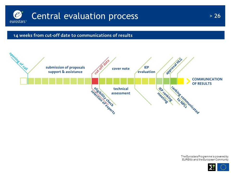 Central evaluation process