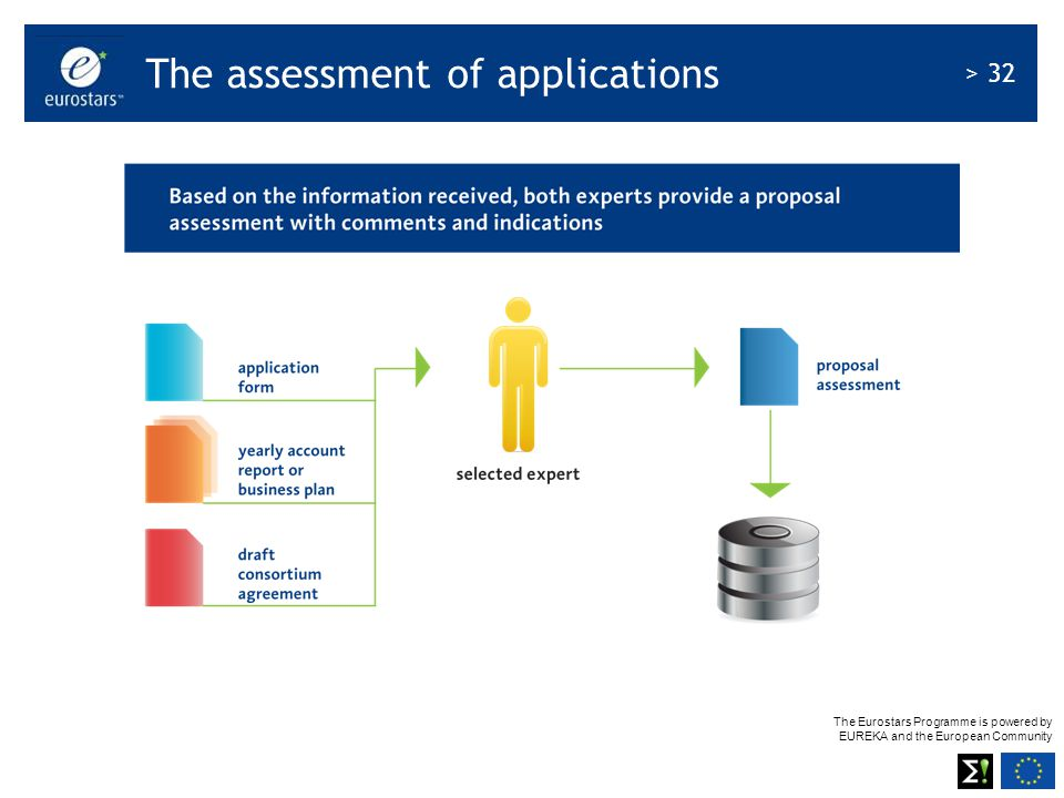 The assessment of applications
