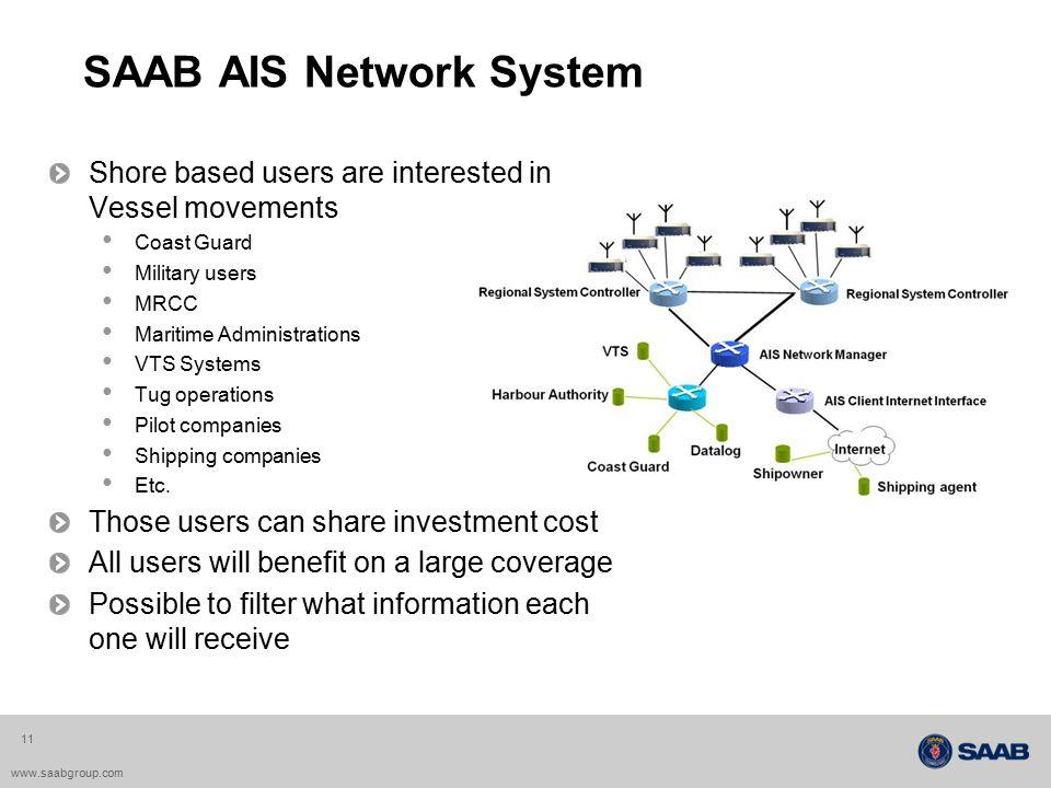 SAAB AIS Network System