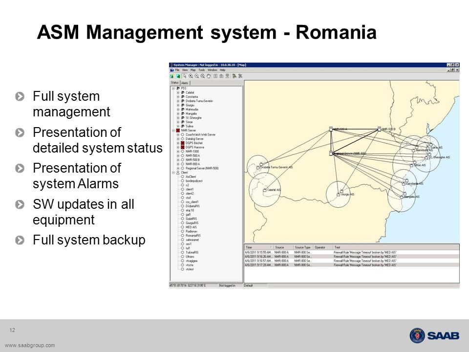 ASM Management system - Romania