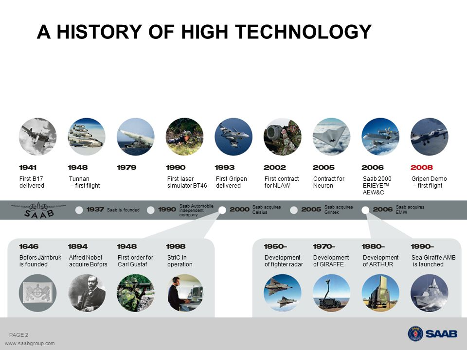 A HISTORY OF HIGH TECHNOLOGY