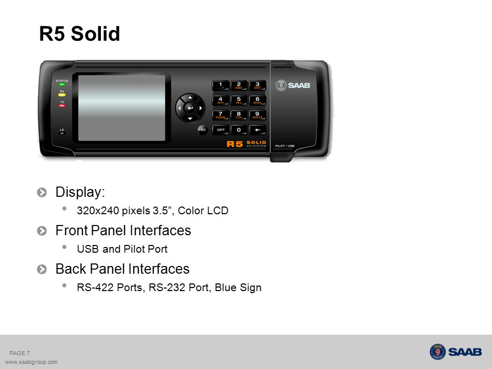 R5 Solid Display: Front Panel Interfaces Back Panel Interfaces