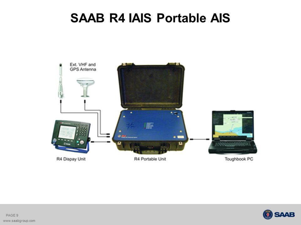 Ais Saab R5 >> SAAB INLAND AIS SOLUTIONS - ppt video online download