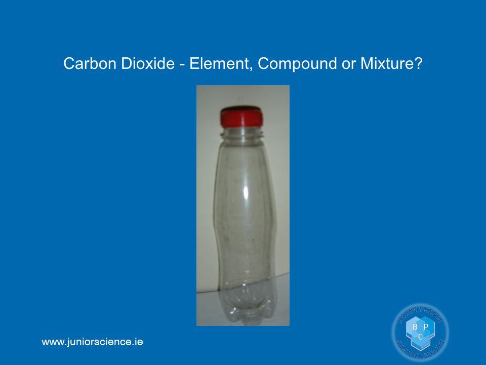 Carbon Dioxide - Element, Compound or Mixture