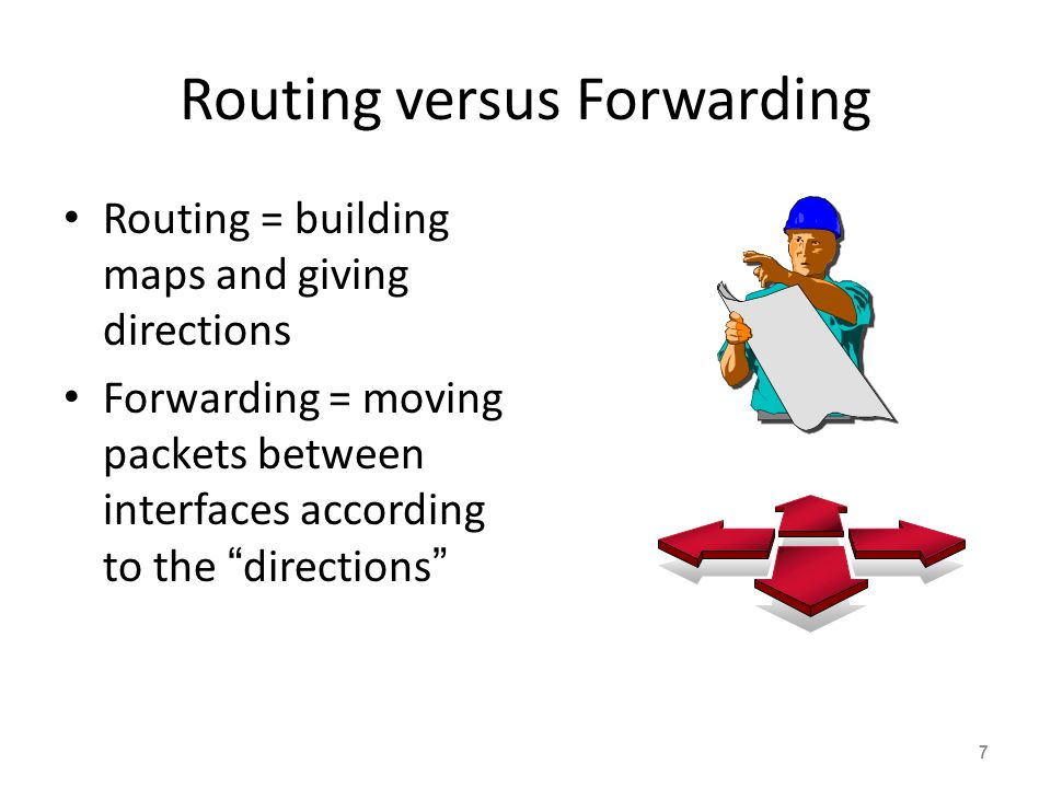 Routing versus Forwarding