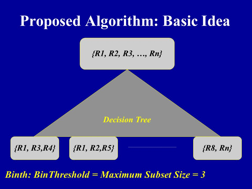 Proposed Algorithm: Basic Idea