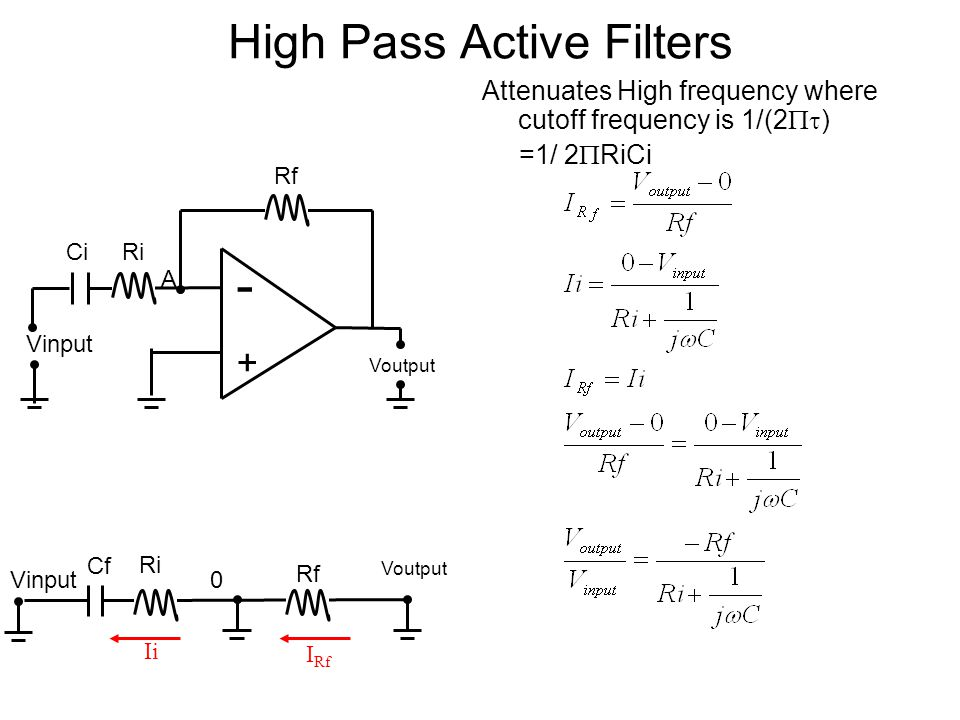 High Pass Active Filters