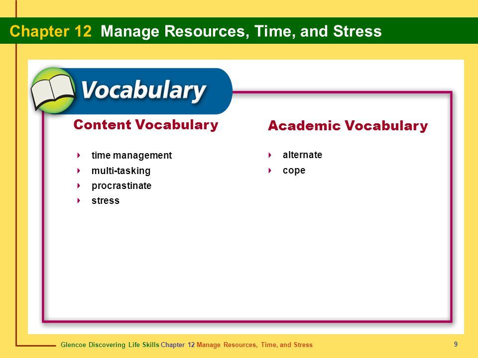 Content Vocabulary Academic Vocabulary time management multi-tasking