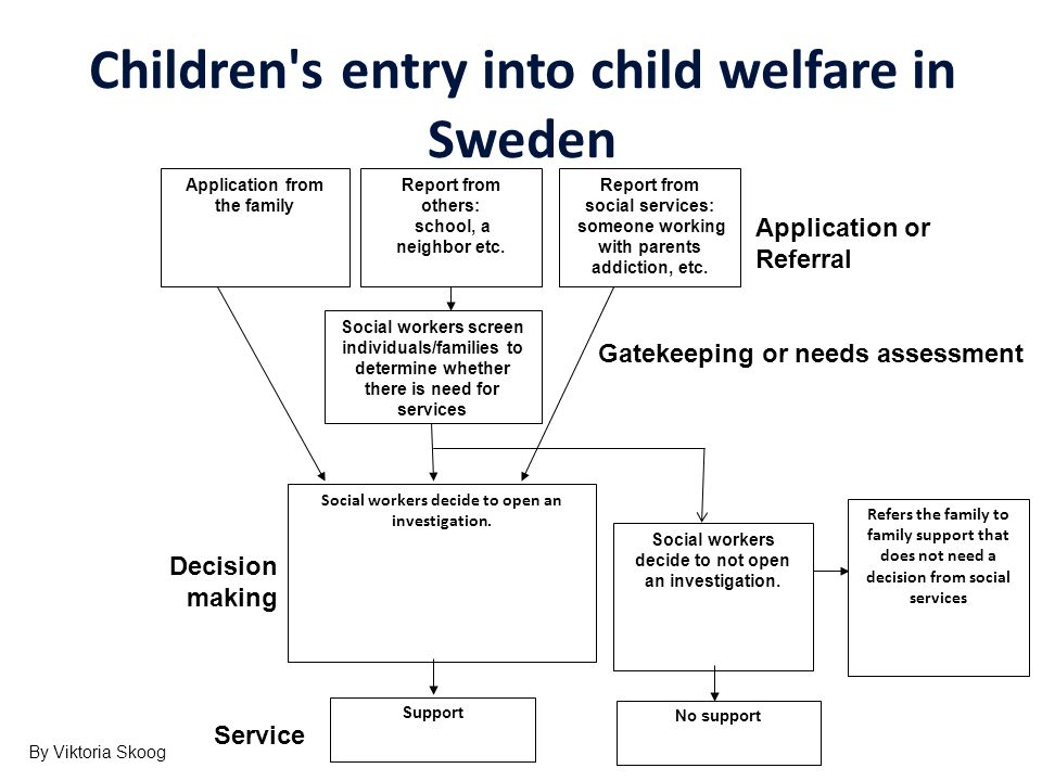 Children s entry into child welfare in Sweden