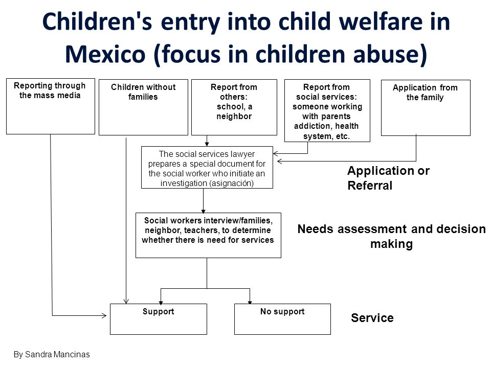 Children s entry into child welfare in Mexico (focus in children abuse)