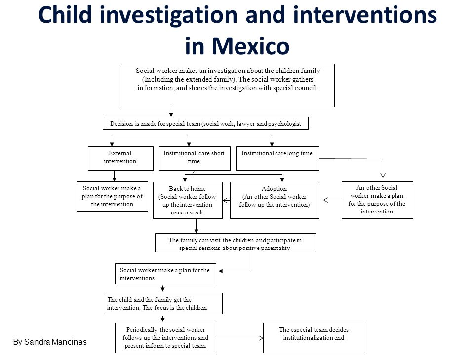 Child investigation and interventions in Mexico