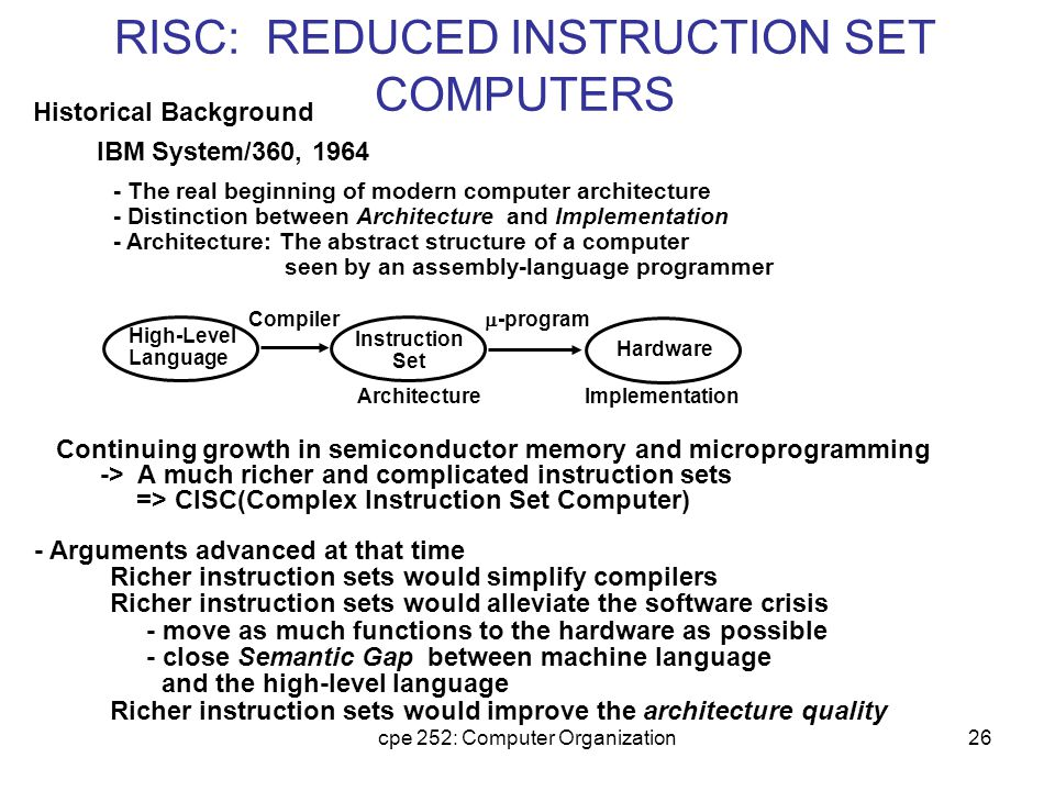 RISC: REDUCED INSTRUCTION SET COMPUTERS