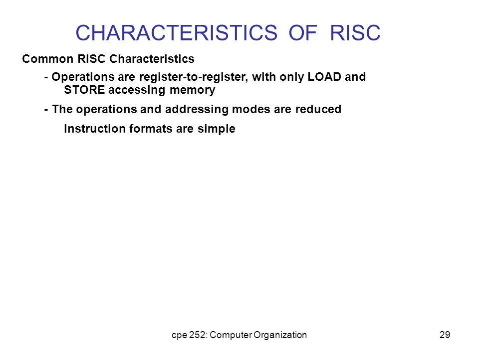 CHARACTERISTICS OF RISC
