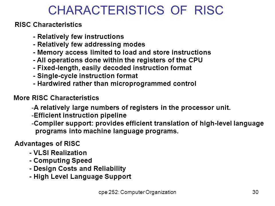 [Image: CHARACTERISTICS+OF+RISC.jpg]