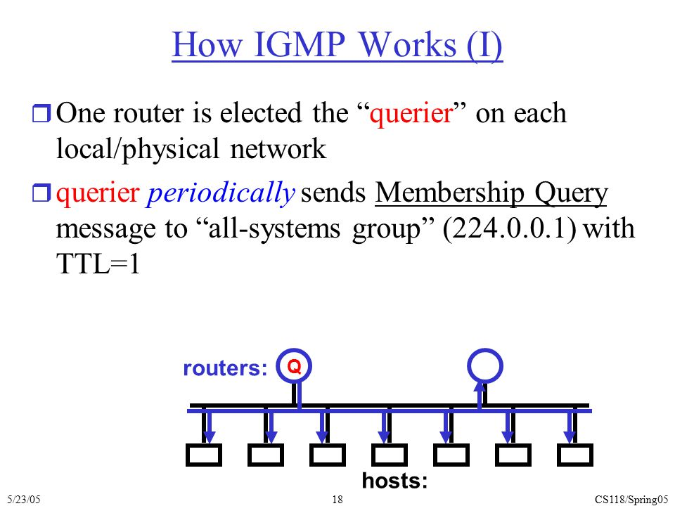 How IGMP Works (I) One router is elected the querier on each local/physical network.