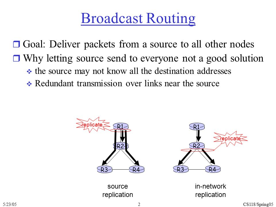 Broadcast Routing Goal: Deliver packets from a source to all other nodes. Why letting source send to everyone not a good solution.