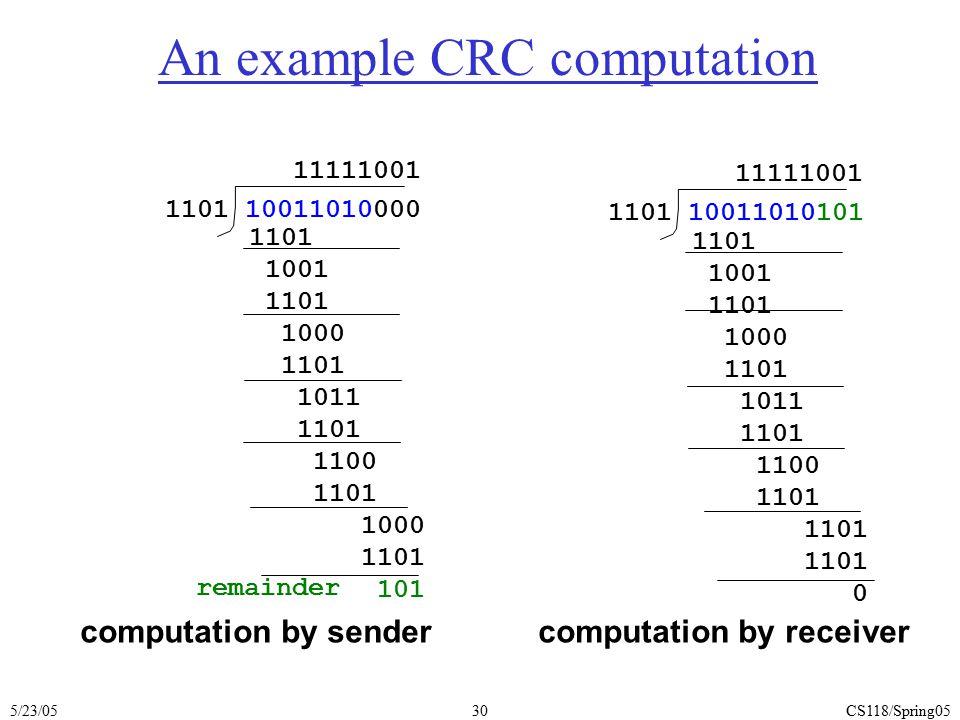 An example CRC computation