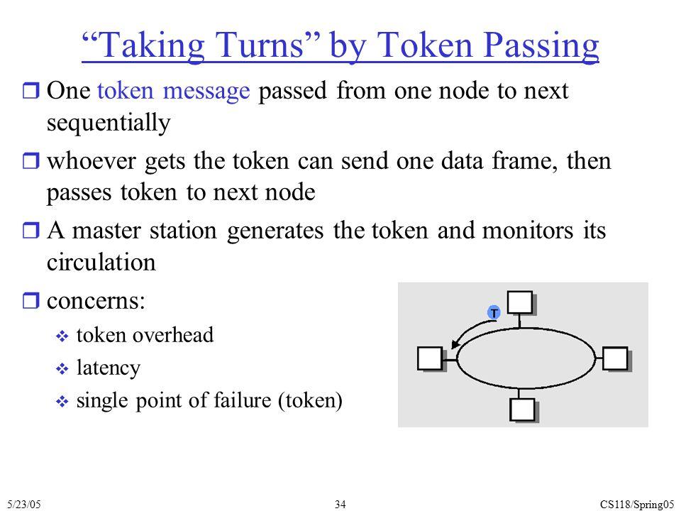 Taking Turns by Token Passing