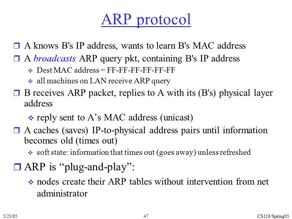 ARP protocol ARP is plug-and-play :