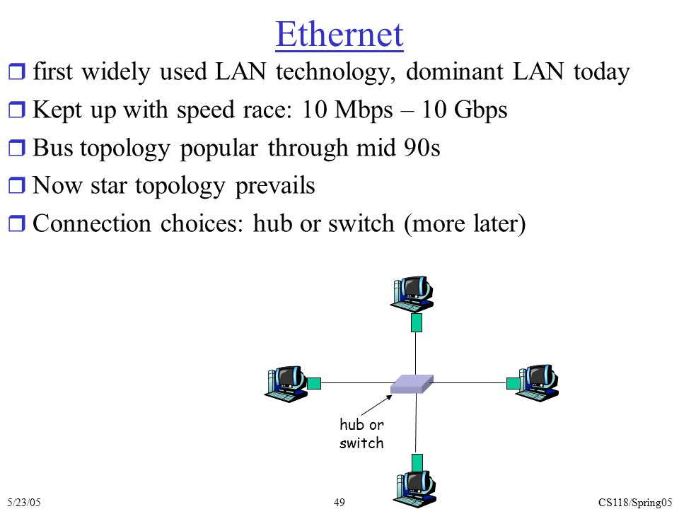 Ethernet first widely used LAN technology, dominant LAN today