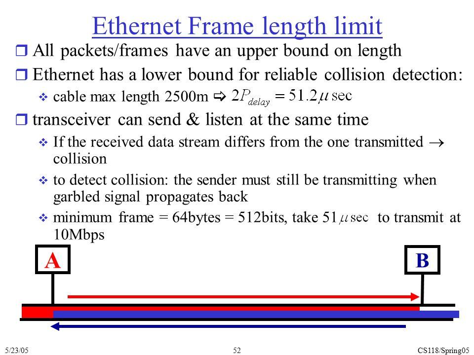 Ethernet Frame length limit