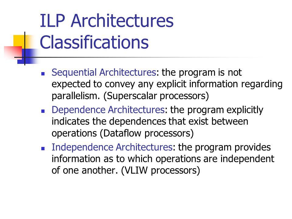ILP Architectures Classifications