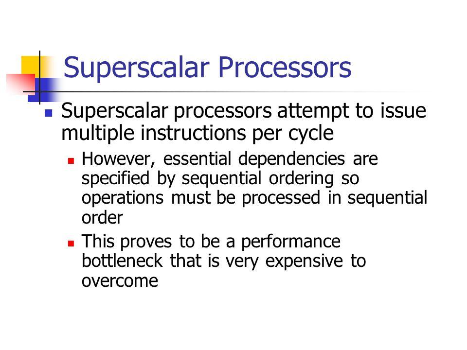 Superscalar Processors