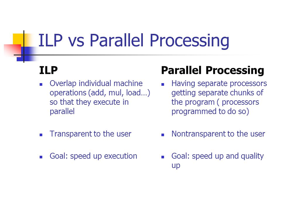 ILP vs Parallel Processing