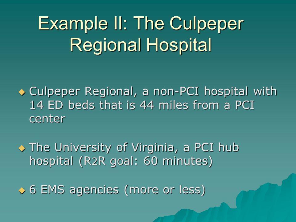 Example II: The Culpeper Regional Hospital