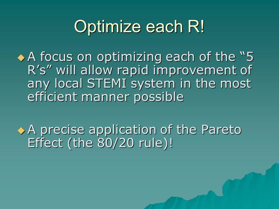 Optimize each R!