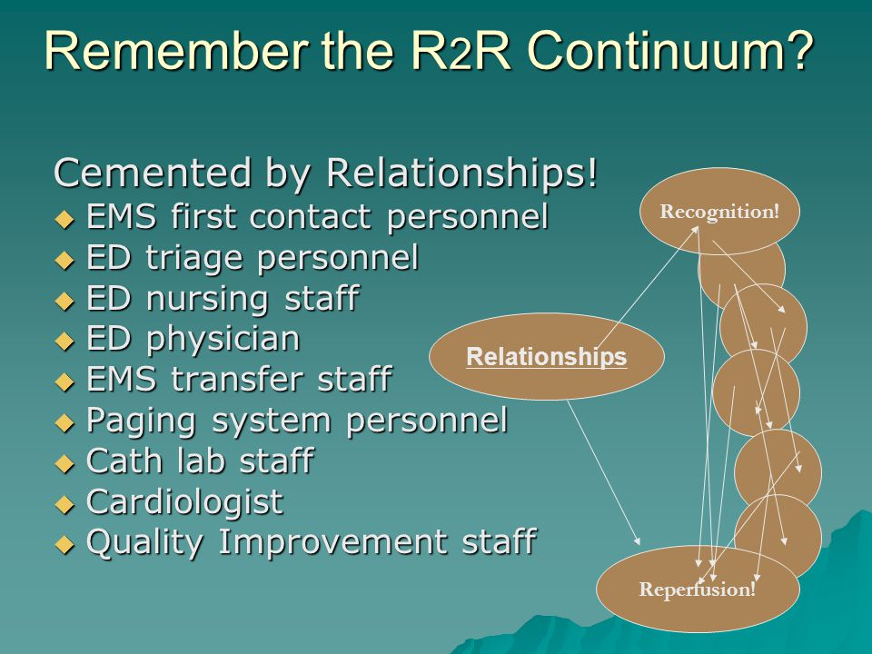 Remember the R2R Continuum