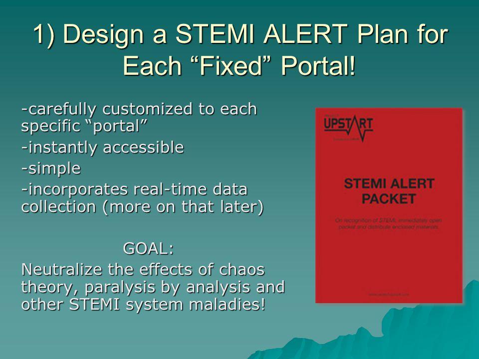 1) Design a STEMI ALERT Plan for Each Fixed Portal!