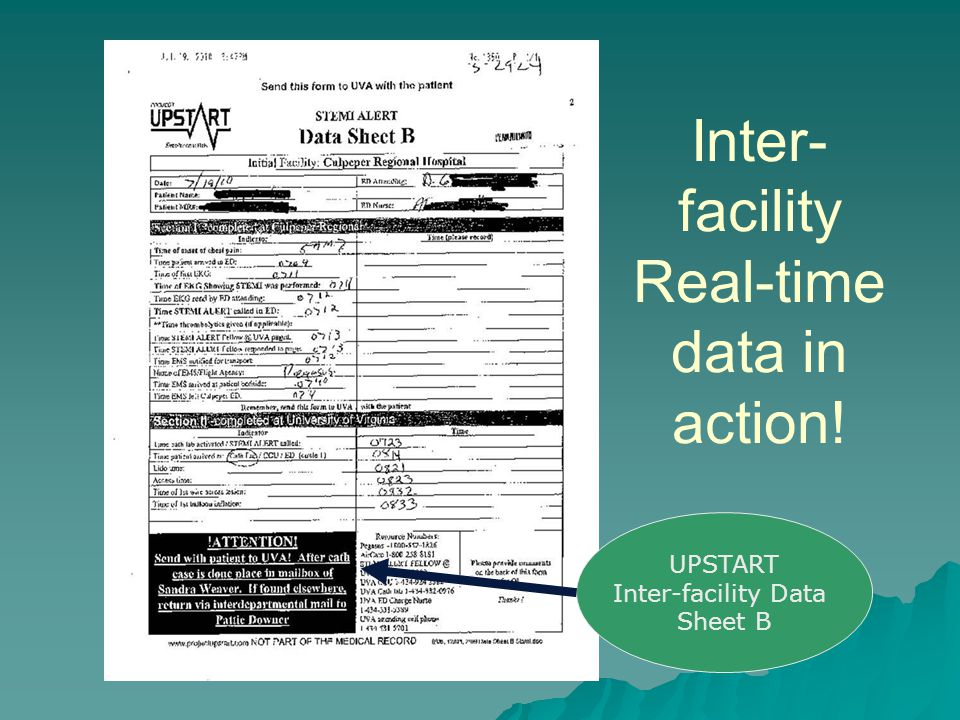Inter-facility Real-time data in action!