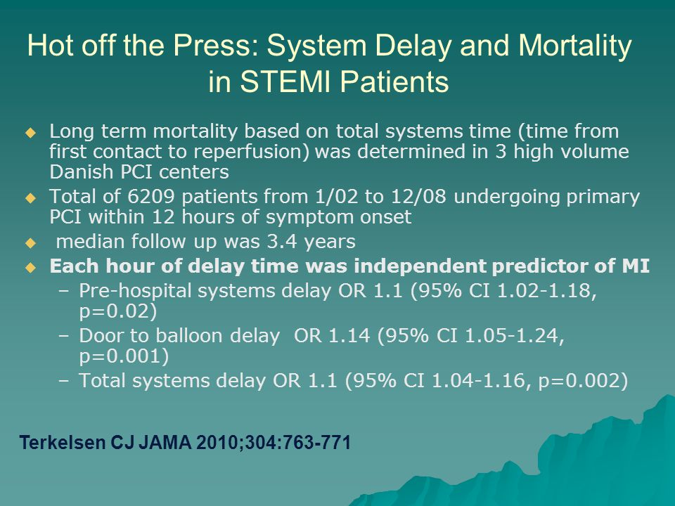 Hot off the Press: System Delay and Mortality in STEMI Patients