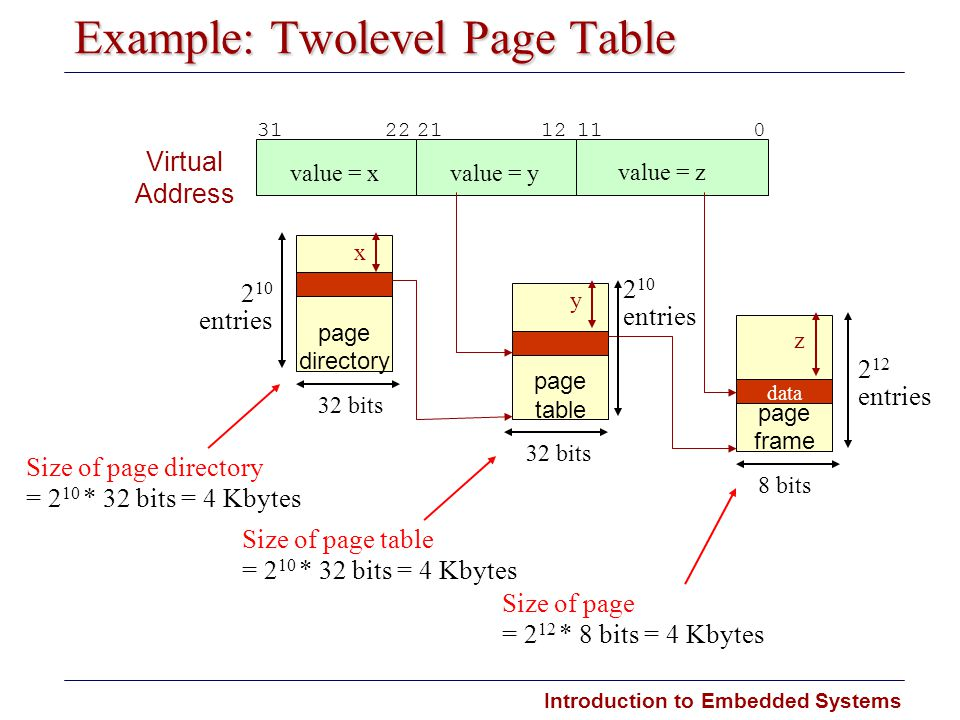 Example: Two­level Page Table