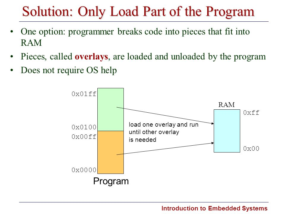 Solution: Only Load Part of the Program