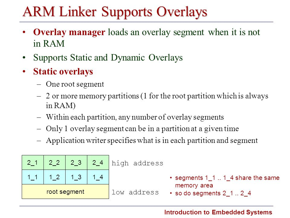 ARM Linker Supports Overlays