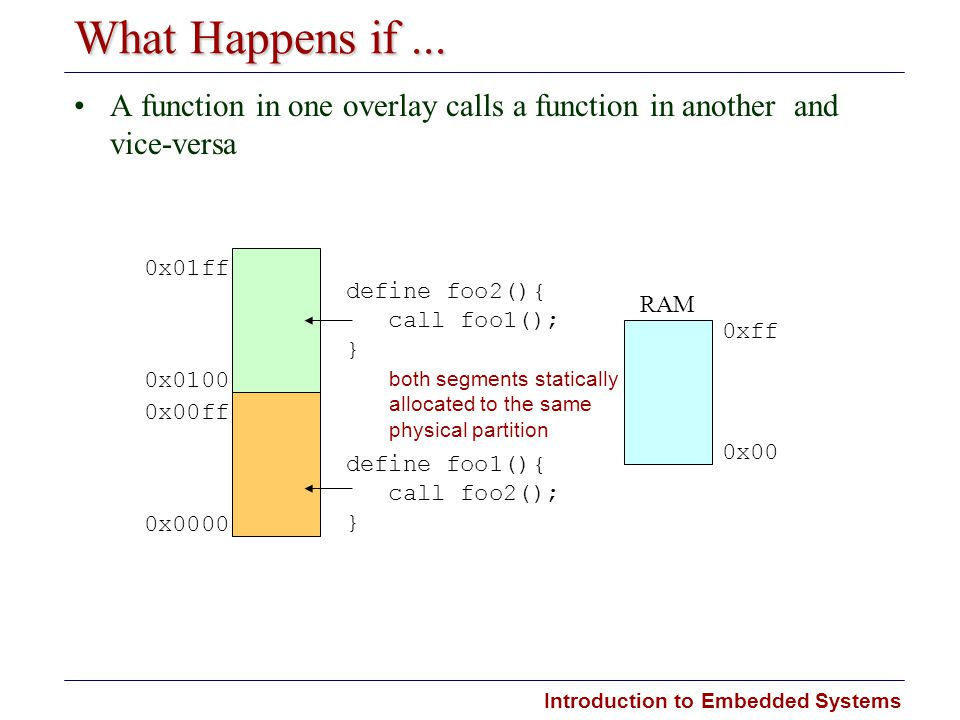 What Happens if ... A function in one overlay calls a function in another ­ and vice-versa. 0x01ff.