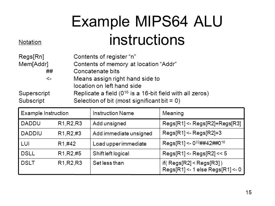 Example MIPS64 ALU instructions