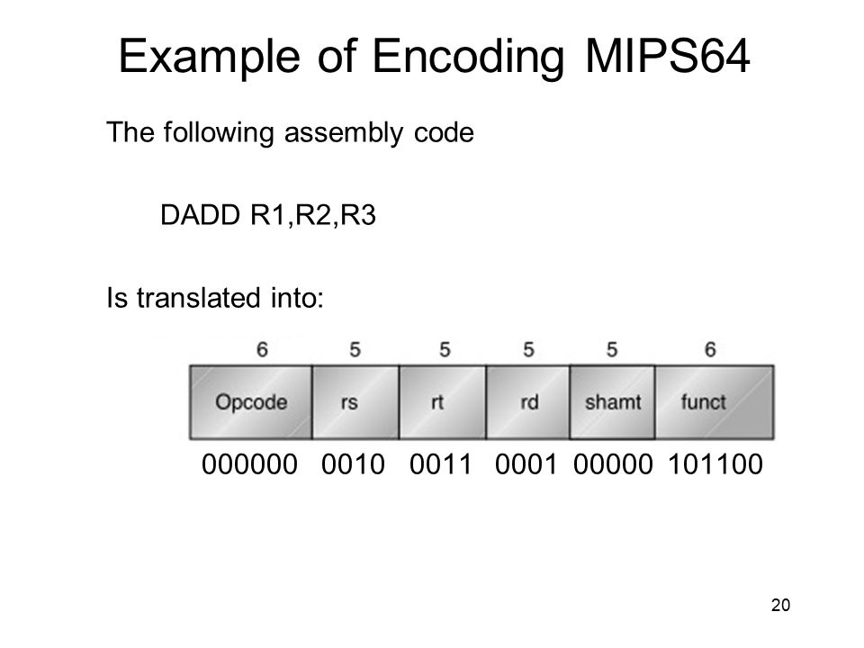 Example of Encoding MIPS64