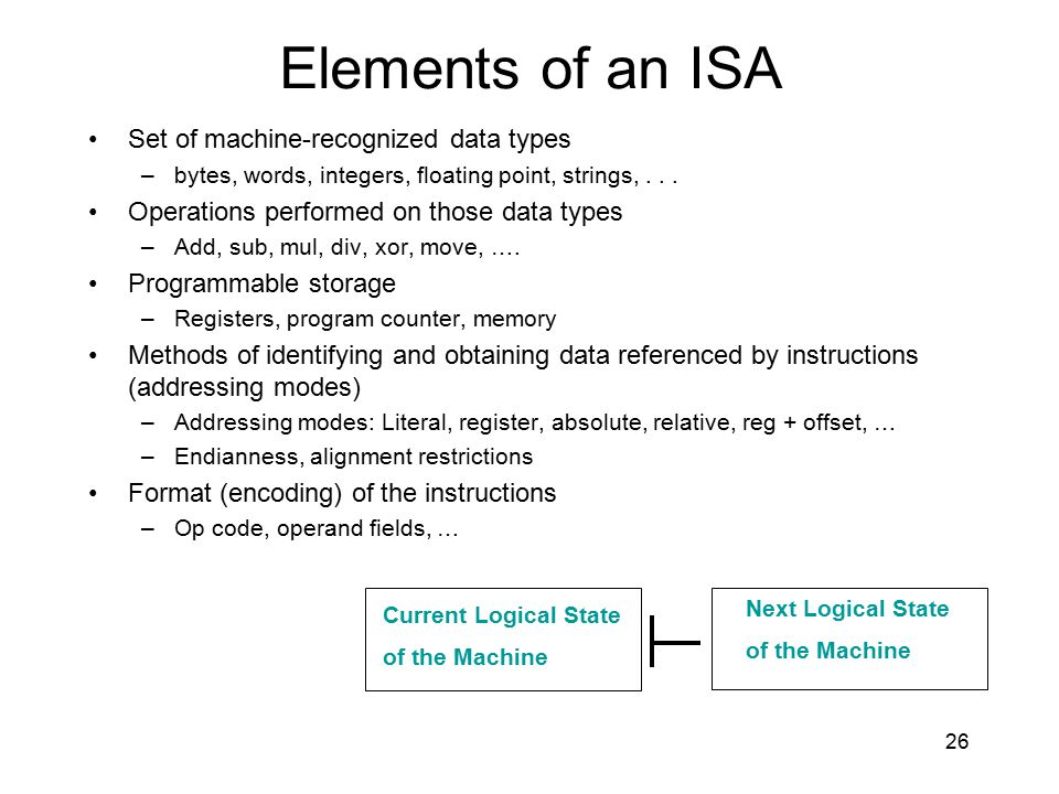 Elements of an ISA Set of machine-recognized data types
