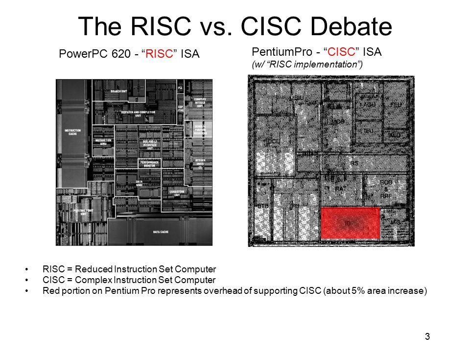 The RISC vs. CISC Debate PentiumPro - CISC ISA