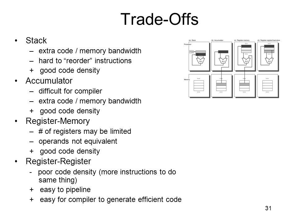 Trade-Offs Stack Accumulator Register-Memory Register-Register