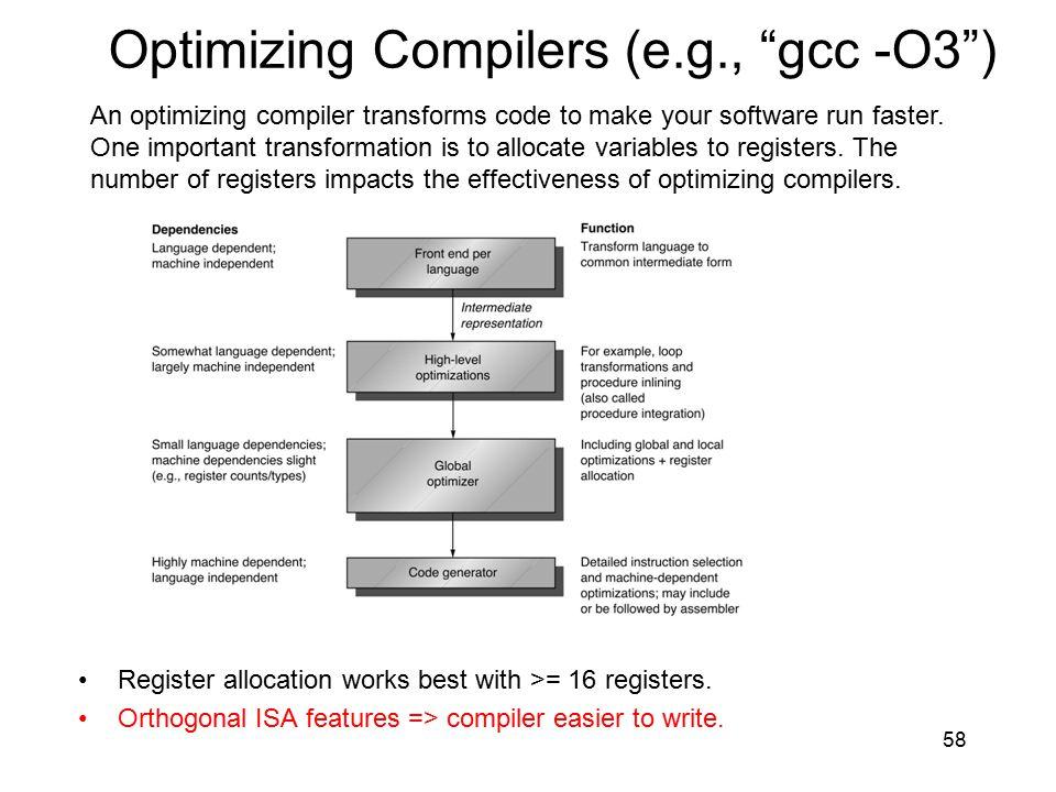 Optimizing Compilers (e.g., gcc -O3 )