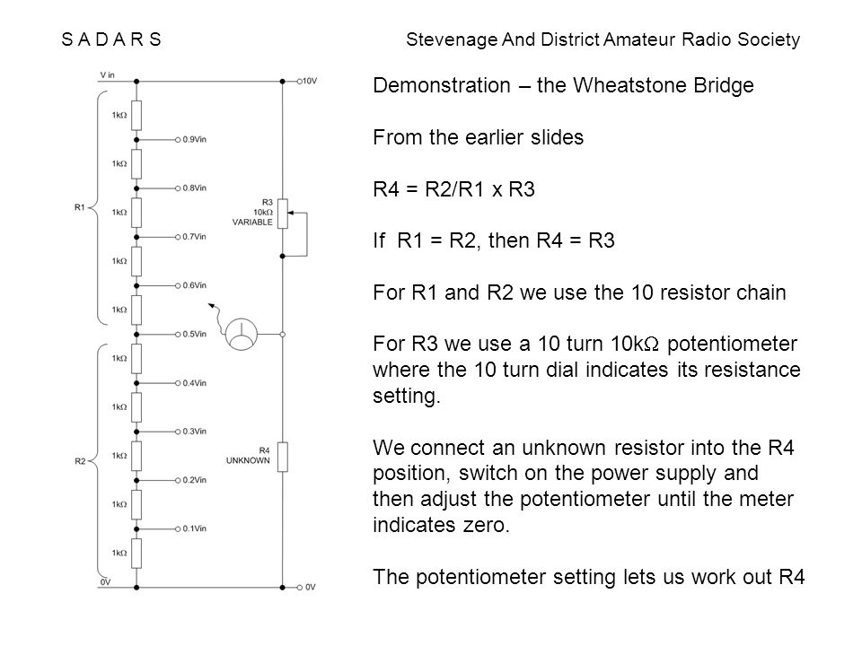 S A D A R S Stevenage And District Amateur Radio Society