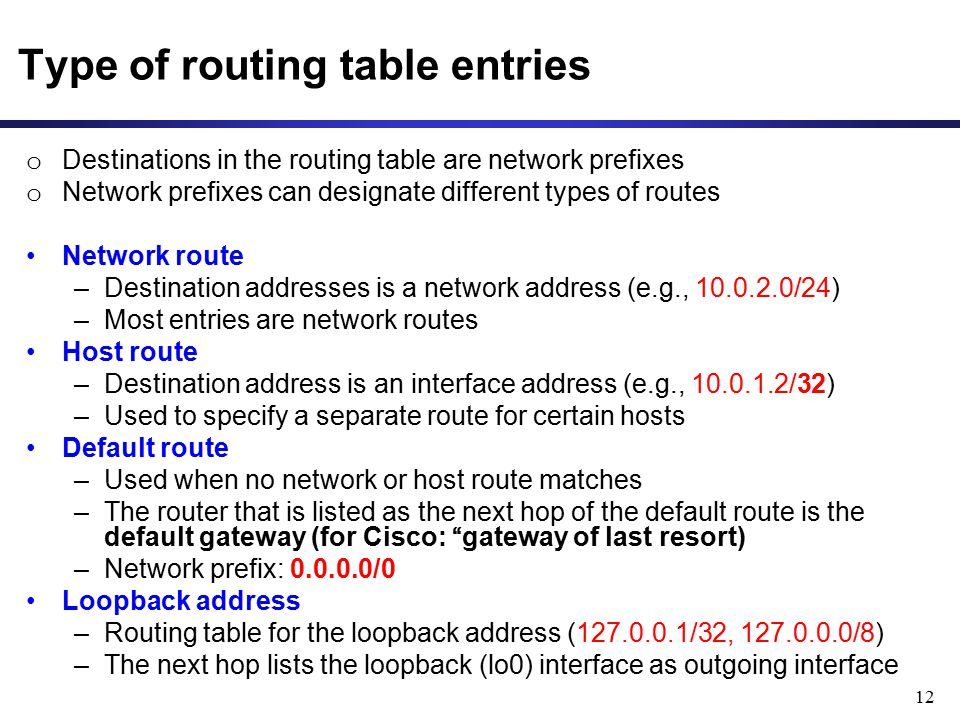 Type of routing table entries